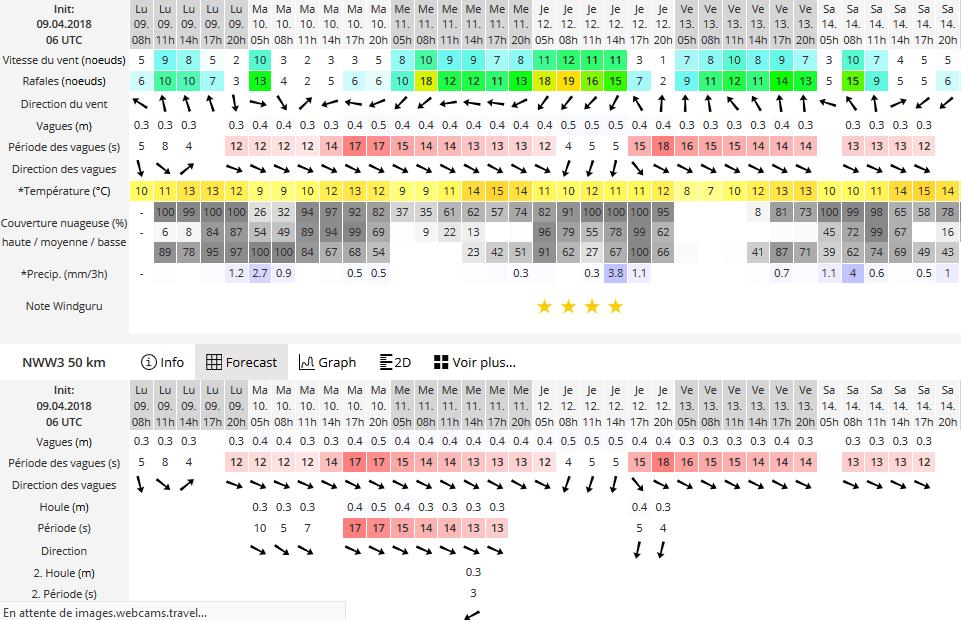 Météo à Lancieux : à ne pas négliger, pour réussir vos sorties en mer !